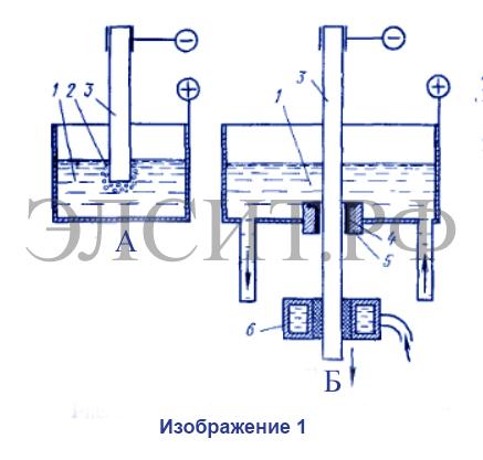 2-poverhnostnaya-zakalka-v-elektrolite, закалка твч, индукционный нагрев