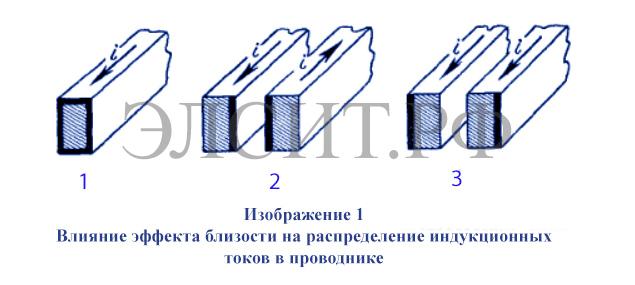 effect blizosti, Термообработка сварных швов