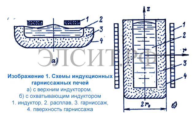 iso1-garnissazhnaya-pe4