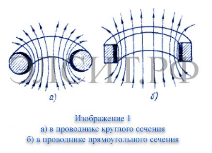 kolcevoi effect, Нагрев ТВЧ
